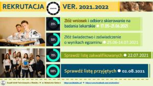 Rekrutacja 2021/2022 - terminy