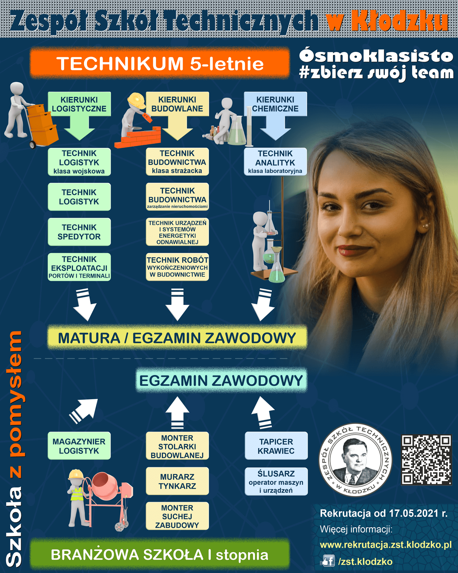 Oferta edukacyjna ZST w Kłodzku