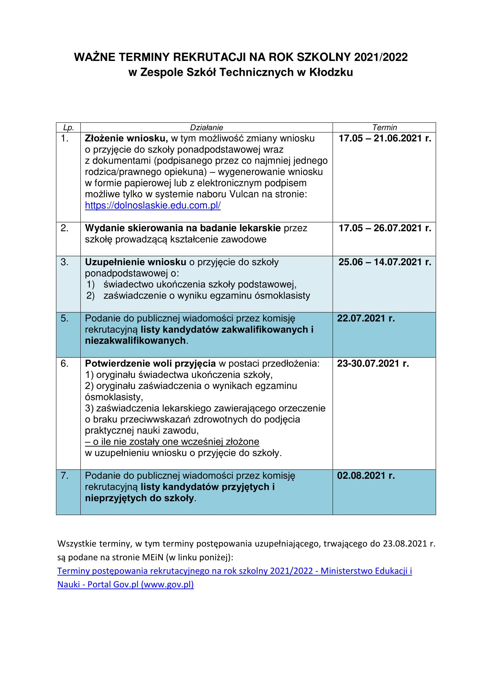 terminy rekrutacji 2021/2022